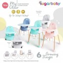 Kursi Makan Bayi Sugarbaby My Chair (Baby Booster & High Chair) : 6 Growing Stages idr 415rb per pc